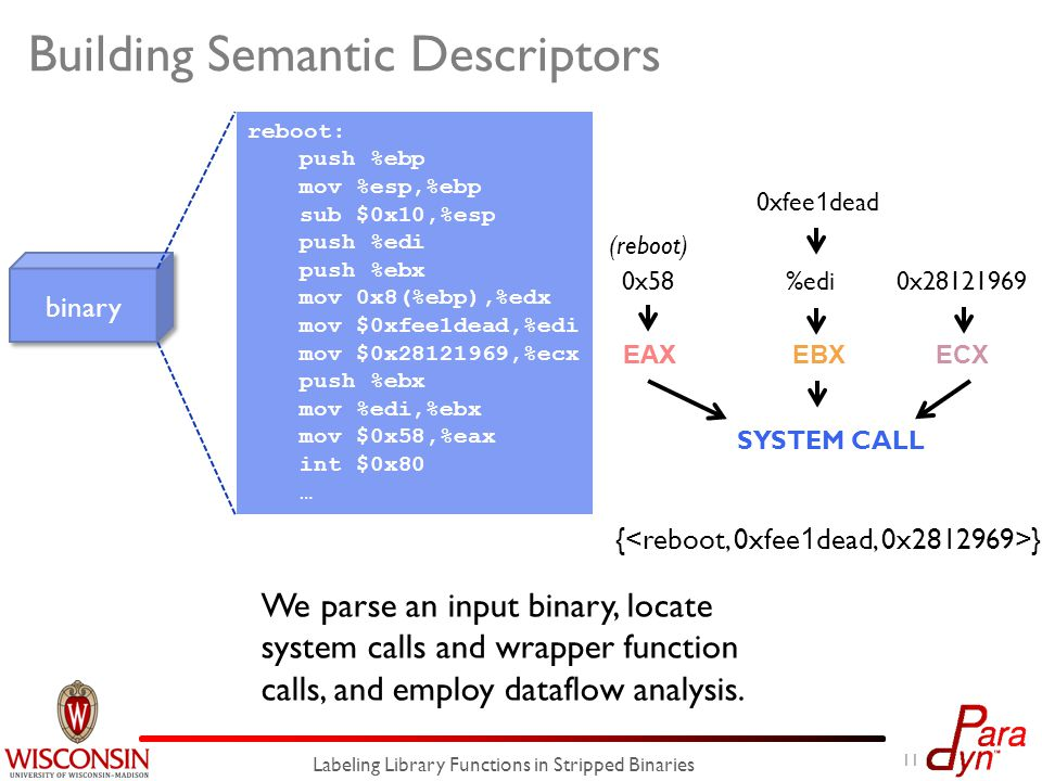 Building Semantic Descriptors 11 Labeling Library Functions in Stripped Binaries We parse an input binary, locate system calls and wrapper function calls, and employ dataflow analysis.
