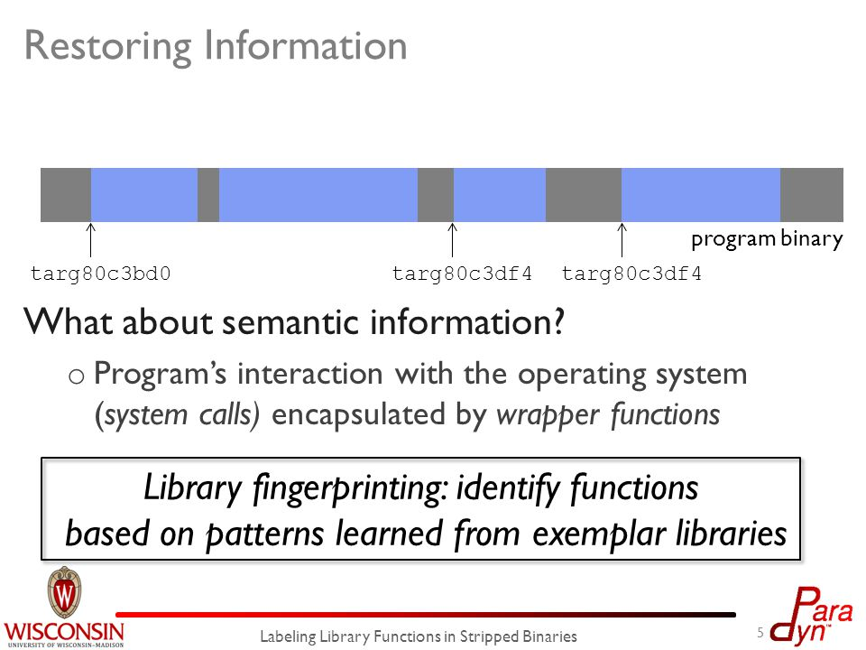 Pattern Matching Criteria 16 Labeling Library Functions in Stripped Binaries A: { } B: {,, } fingerprint from the database semantic descriptor from the code