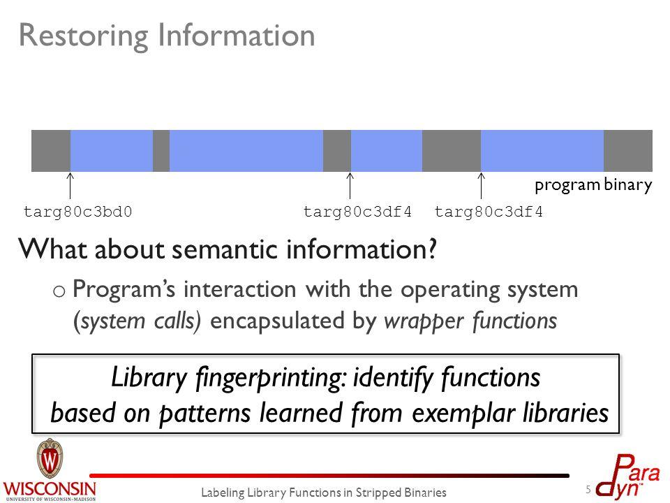 stripped binary parsing + library fingerprinting + binary rewriting unstrip 6 Labeling Library Functions in Stripped Binaries targ80c3bd0 targ80c3df4 getpid accept