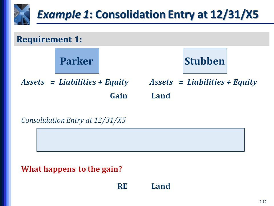 7-12 Gain Example 1: Consolidation Entry at 12/31/X5 Requirement 1: ParkerStubben Assets = Liabilities + Equity Consolidation Entry at 12/31/X5 Land What happens to the gain.