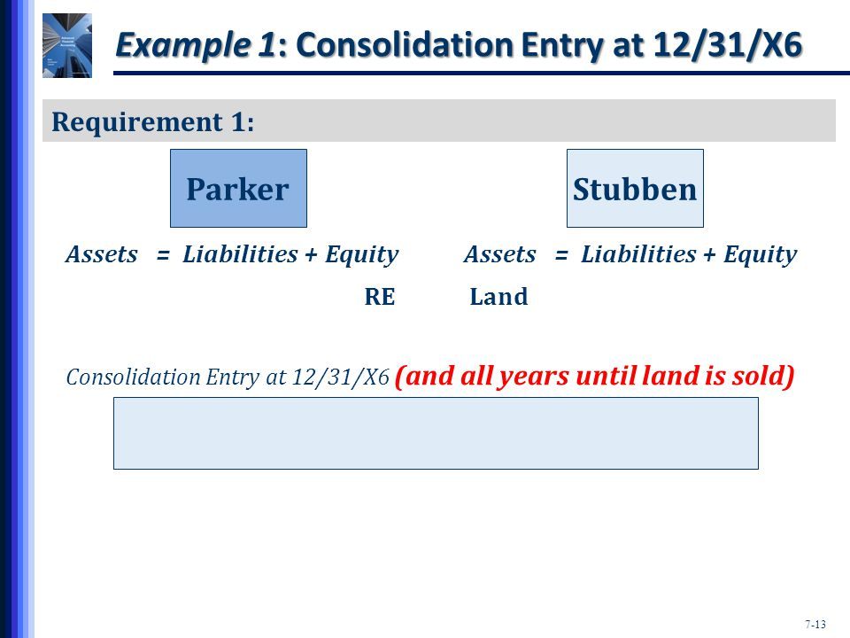 7-13 RE Example 1: Consolidation Entry at 12/31/X6 Requirement 1: ParkerStubben Assets = Liabilities + Equity Consolidation Entry at 12/31/X6 (and all years until land is sold) Land