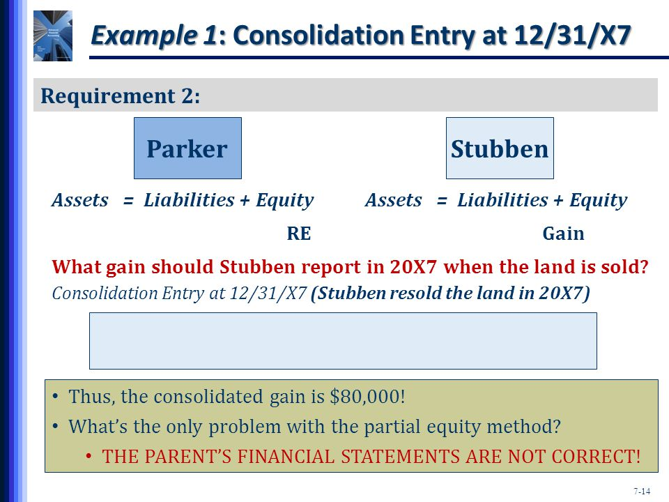 7-14 RE Example 1: Consolidation Entry at 12/31/X7 Requirement 2: ParkerStubben Assets = Liabilities + Equity Consolidation Entry at 12/31/X7 (Stubben resold the land in 20X7) Gain What gain should Stubben report in 20X7 when the land is sold.