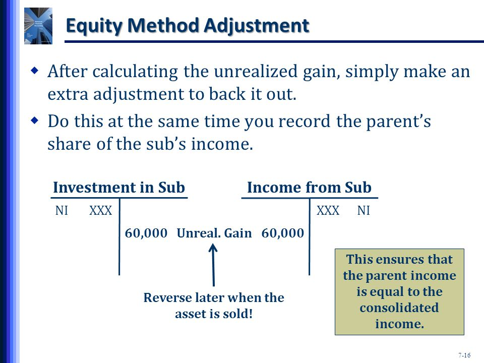 7-16 Equity Method Adjustment NI XXX Income from Sub XXX NI 60,000 Unreal.