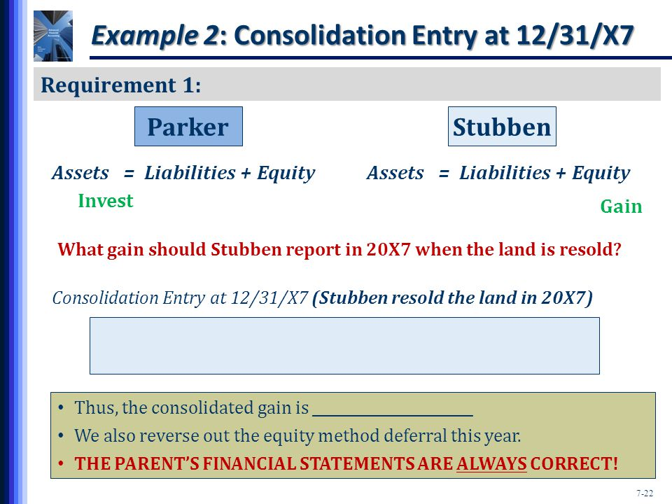 7-22 Thus, the consolidated gain is _______________________ We also reverse out the equity method deferral this year.