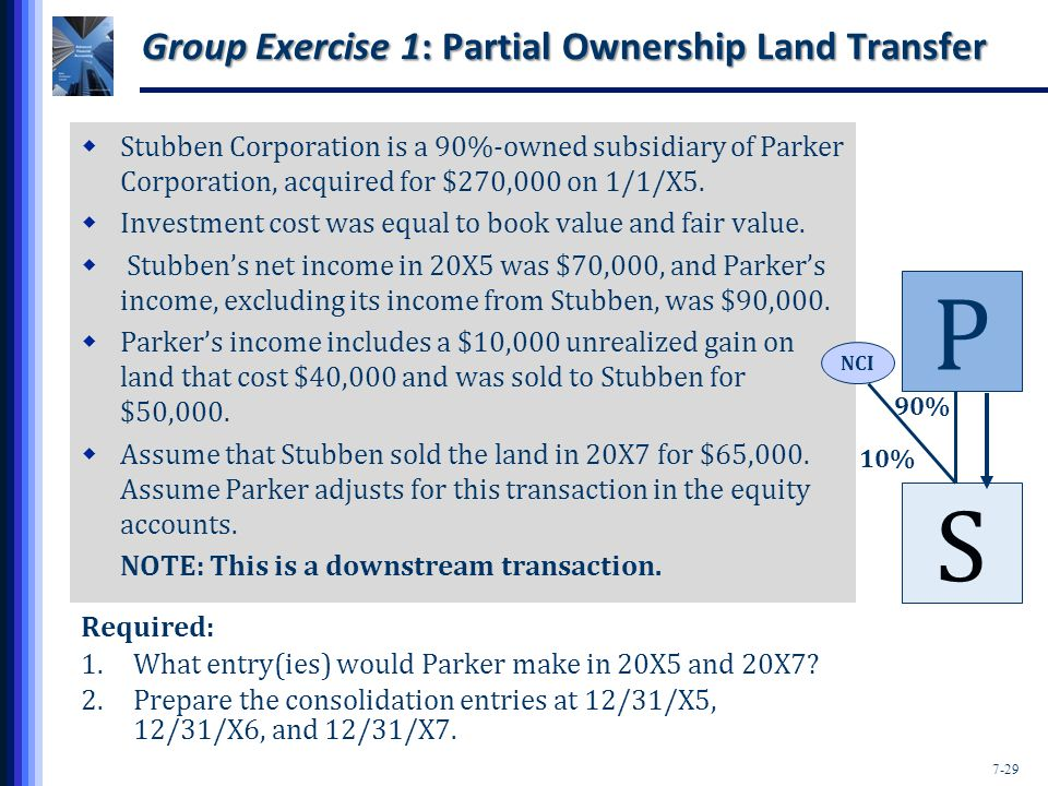 7-29 Group Exercise 1: Partial Ownership Land Transfer  Stubben Corporation is a 90%-owned subsidiary of Parker Corporation, acquired for $270,000 on 1/1/X5.