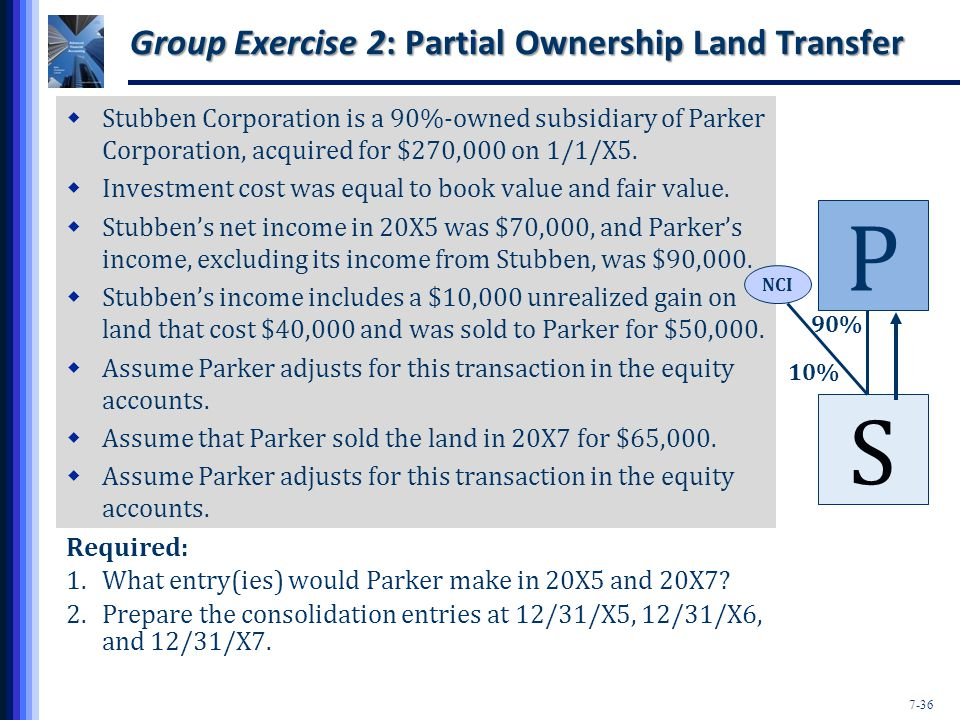 7-36 Group Exercise 2: Partial Ownership Land Transfer  Stubben Corporation is a 90%-owned subsidiary of Parker Corporation, acquired for $270,000 on 1/1/X5.