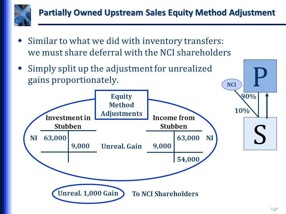 7-37 Partially Owned Upstream Sales Equity Method Adjustment  Similar to what we did with inventory transfers: we must share deferral with the NCI shareholders  Simply split up the adjustment for unrealized gains proportionately.