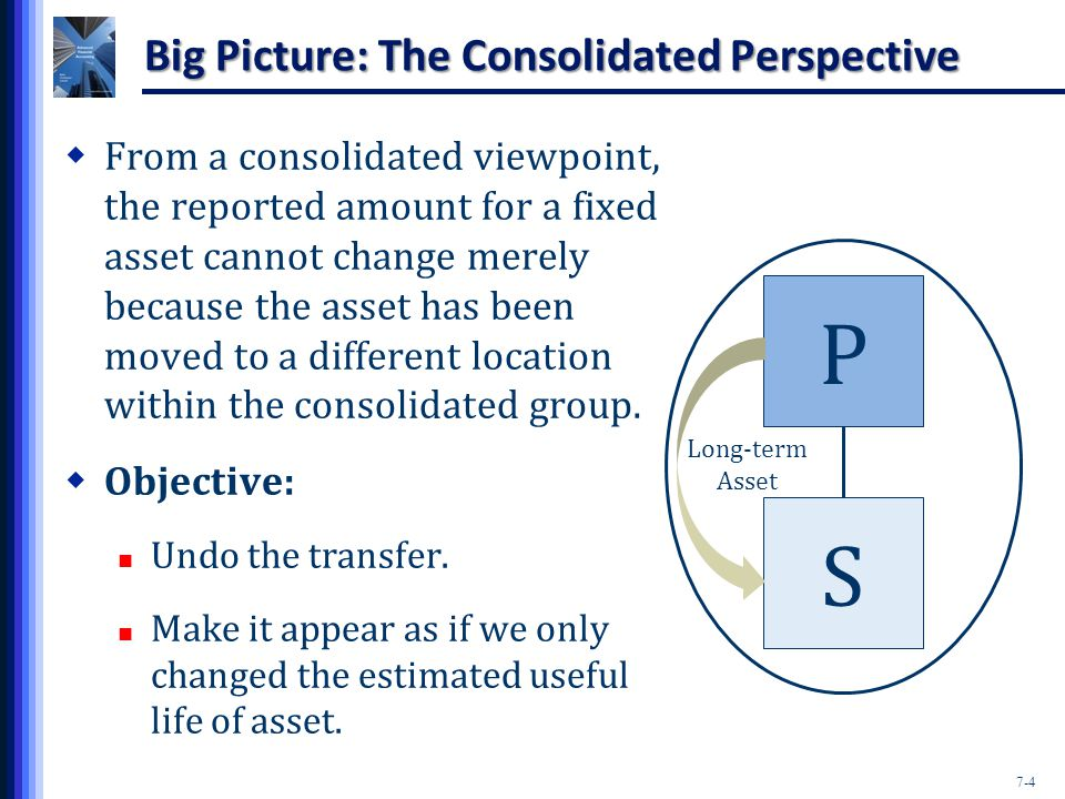 7-4 Big Picture: The Consolidated Perspective  From a consolidated viewpoint, the reported amount for a fixed asset cannot change merely because the asset has been moved to a different location within the consolidated group.