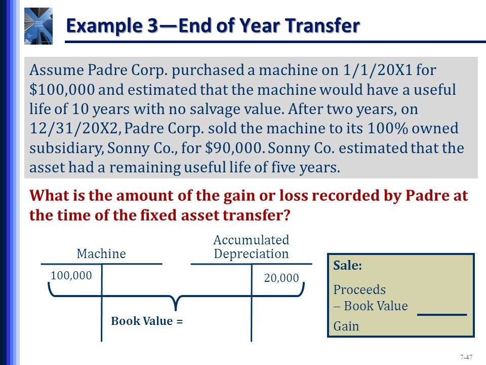 7-47 Example 3—End of Year Transfer What is the amount of the gain or loss recorded by Padre at the time of the fixed asset transfer.