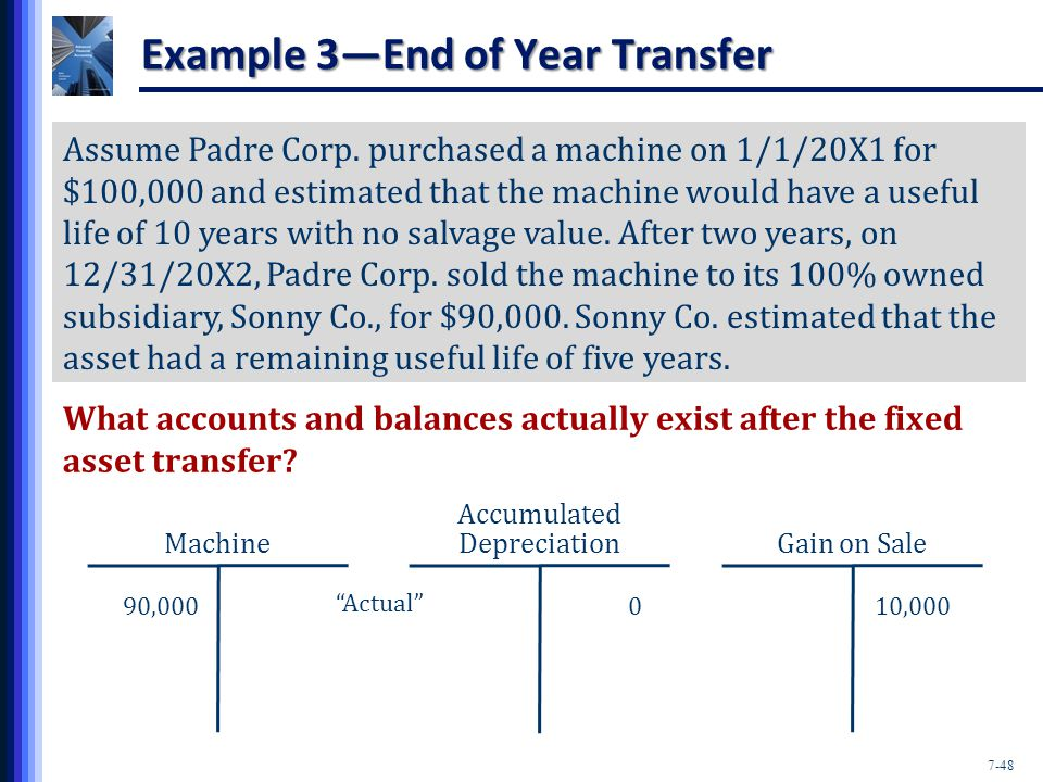 7-48 Example 3—End of Year Transfer What accounts and balances actually exist after the fixed asset transfer.