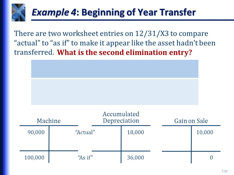 7-55 Machine Example 4: Beginning of Year Transfer There are two worksheet entries on 12/31/X3 to compare actual to as if to make it appear like the asset hadn't been transferred.
