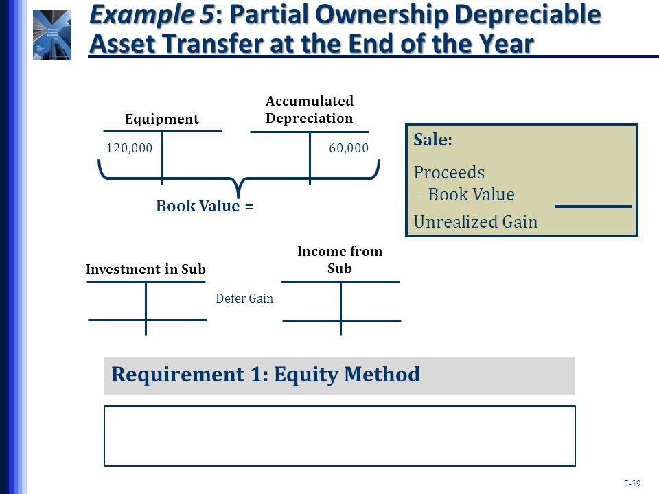 7-59 Example 5: Partial Ownership Depreciable Asset Transfer at the End of the Year Requirement 1: Equity Method Sale: Proceeds  Book Value Unrealized Gain Investment in Sub Income from Sub Defer Gain Equipment 120,000 Accumulated Depreciation 60,000 Book Value =