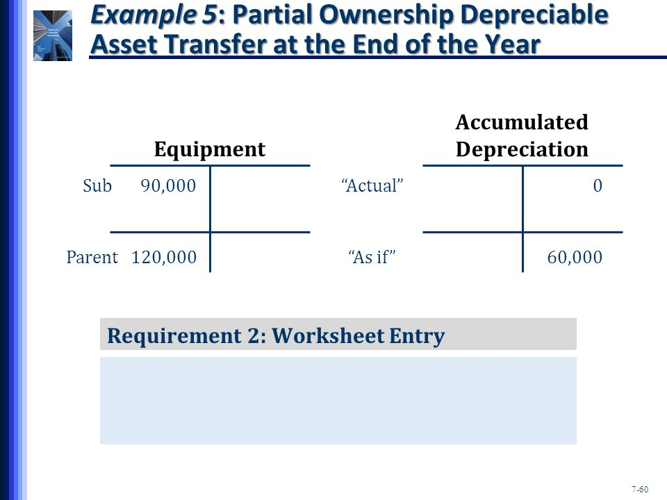 7-60 Example 5: Partial Ownership Depreciable Asset Transfer at the End of the Year Requirement 2: Worksheet Entry Equipment Sub 90,000 Parent 120,000 Accumulated Depreciation 0 60,000 As if Actual