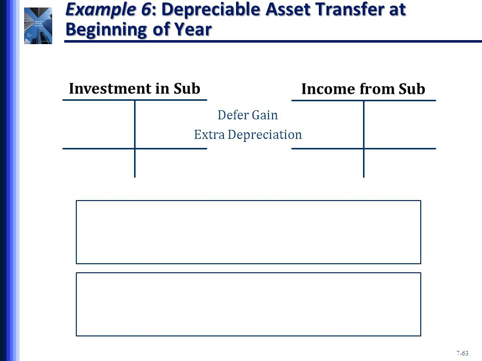 7-63 Example 6: Depreciable Asset Transfer at Beginning of Year Investment in Sub Income from Sub Extra Depreciation Defer Gain