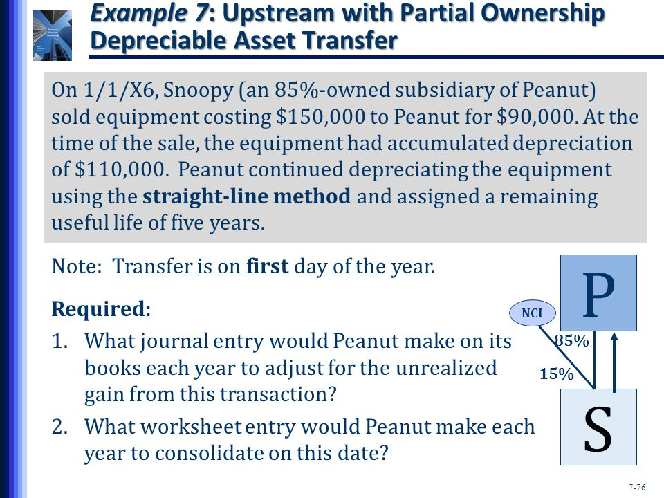 7-76 Example 7: Upstream with Partial Ownership Depreciable Asset Transfer On 1/1/X6, Snoopy (an 85%-owned subsidiary of Peanut) sold equipment costing $150,000 to Peanut for $90,000.