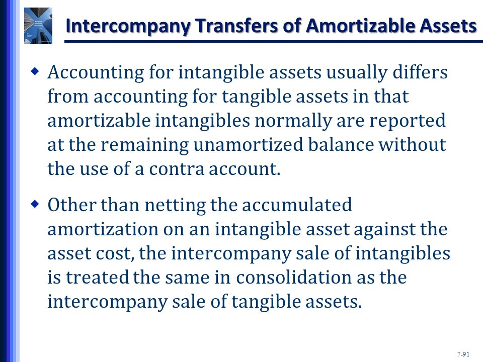 7-91 Intercompany Transfers of Amortizable Assets  Accounting for intangible assets usually differs from accounting for tangible assets in that amortizable intangibles normally are reported at the remaining unamortized balance without the use of a contra account.