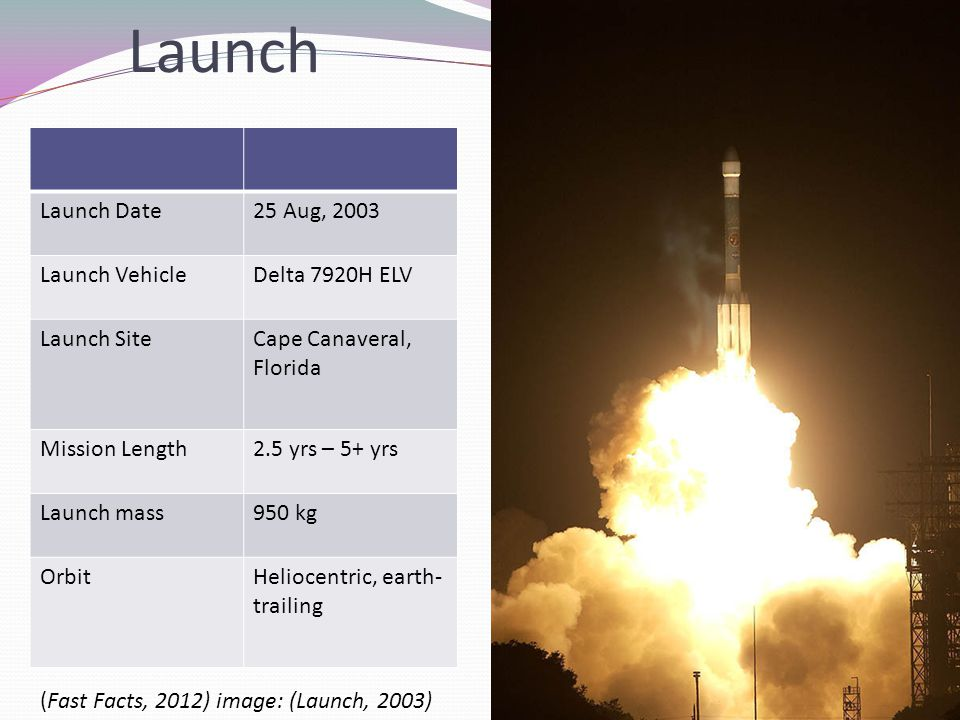 Launch Launch Date25 Aug, 2003 Launch VehicleDelta 7920H ELV Launch SiteCape Canaveral, Florida Mission Length2.5 yrs – 5+ yrs Launch mass950 kg Orbit