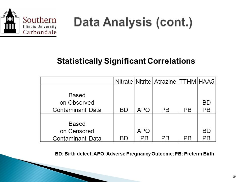 NitrateNitriteAtrazineTTHMHAA5 Based on Observed Contaminant DataBDAPOPB BD PB Based on Censored Contaminant DataBD APO PB BD PB 19 Statistically Significant Correlations BD: Birth defect; APO: Adverse Pregnancy Outcome; PB: Preterm Birth