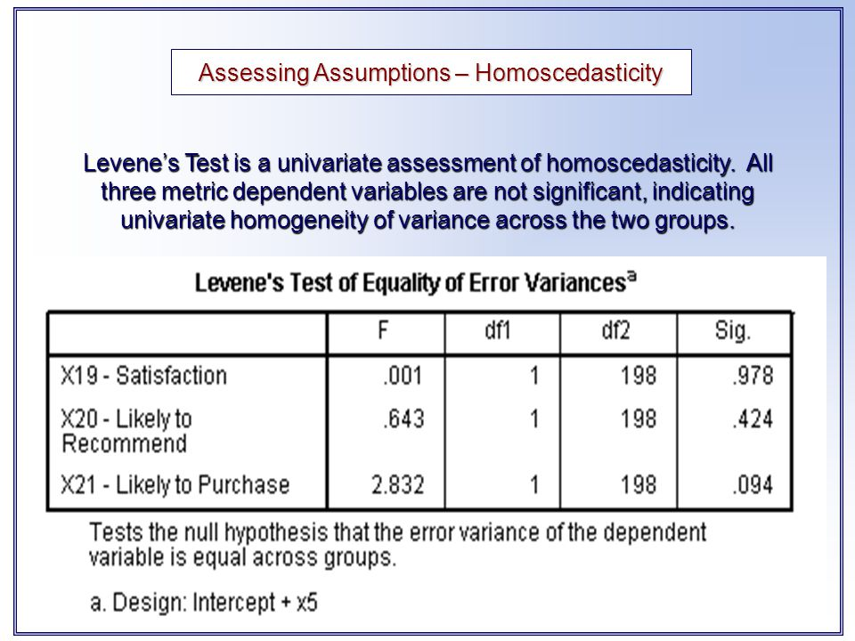 Levene's Test is a univariate assessment of homoscedasticity. All three metric dependent variables are not significant, indicating univariate homogene