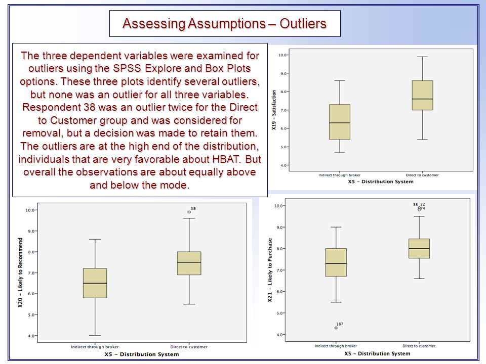 Assessing Assumptions – Outliers The three dependent variables were examined for outliers using the SPSS Explore and Box Plots options. These three pl
