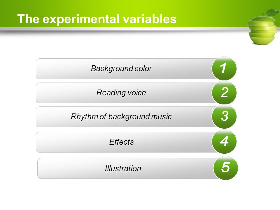The experimental variables Background color Reading voice Rhythm of background music Effects Illustration
