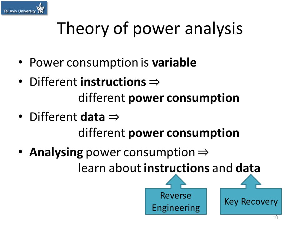 Theory of power analysis Power consumption is variable Different instructions ⇒ different power consumption Different data ⇒ different power consumpti