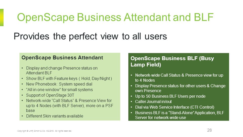 OpenScape Business Attendant and BLF 28 Copyright © Unify GmbH & Co.