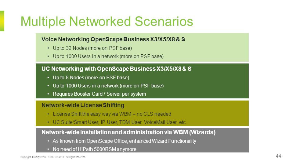 Multiple Networked Scenarios 44 Copyright © Unify GmbH & Co.