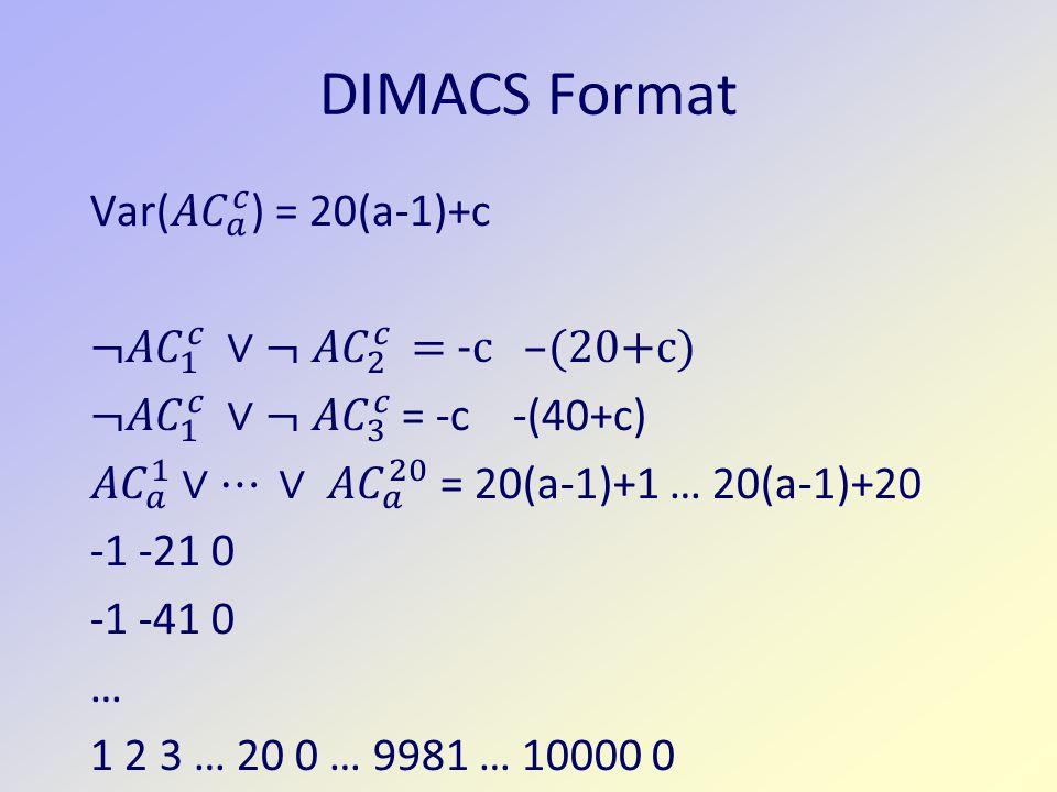 DIMACS Format