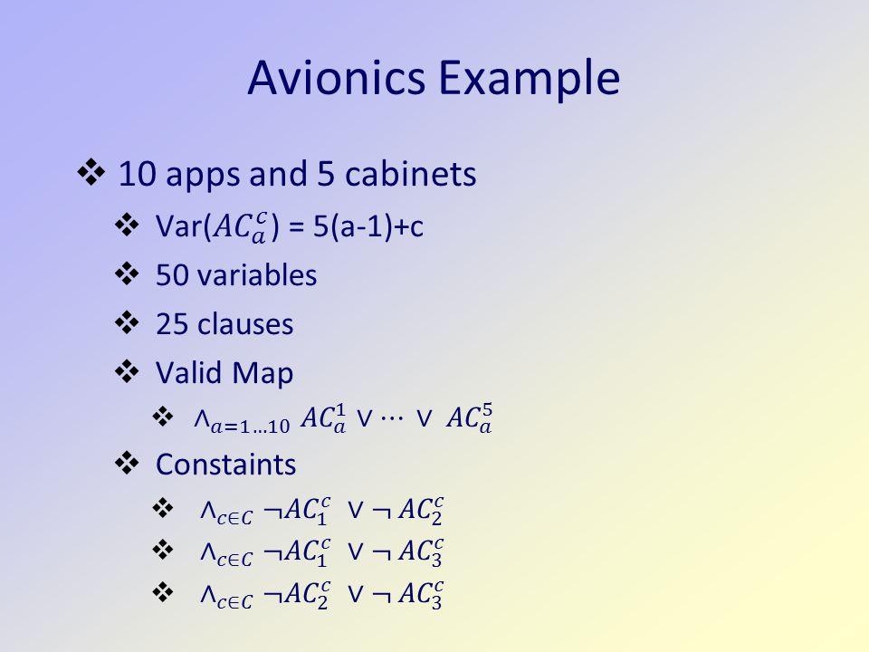 Avionics Example