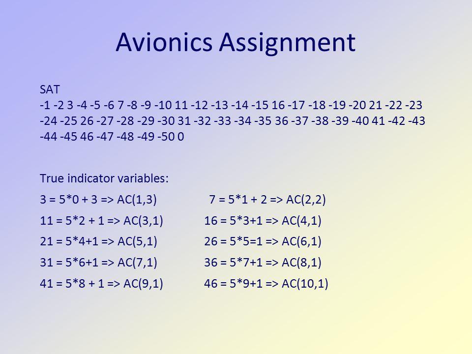 Avionics Assignment SAT -1 -2 3 -4 -5 -6 7 -8 -9 -10 11 -12 -13 -14 -15 16 -17 -18 -19 -20 21 -22 -23 -24 -25 26 -27 -28 -29 -30 31 -32 -33 -34 -35 36 -37 -38 -39 -40 41 -42 -43 -44 -45 46 -47 -48 -49 -50 0 True indicator variables: 3 = 5*0 + 3 => AC(1,3) 7 = 5*1 + 2 => AC(2,2) 11 = 5*2 + 1 => AC(3,1) 16 = 5*3+1 => AC(4,1) 21 = 5*4+1 => AC(5,1) 26 = 5*5=1 => AC(6,1) 31 = 5*6+1 => AC(7,1) 36 = 5*7+1 => AC(8,1) 41 = 5*8 + 1 => AC(9,1) 46 = 5*9+1 => AC(10,1)