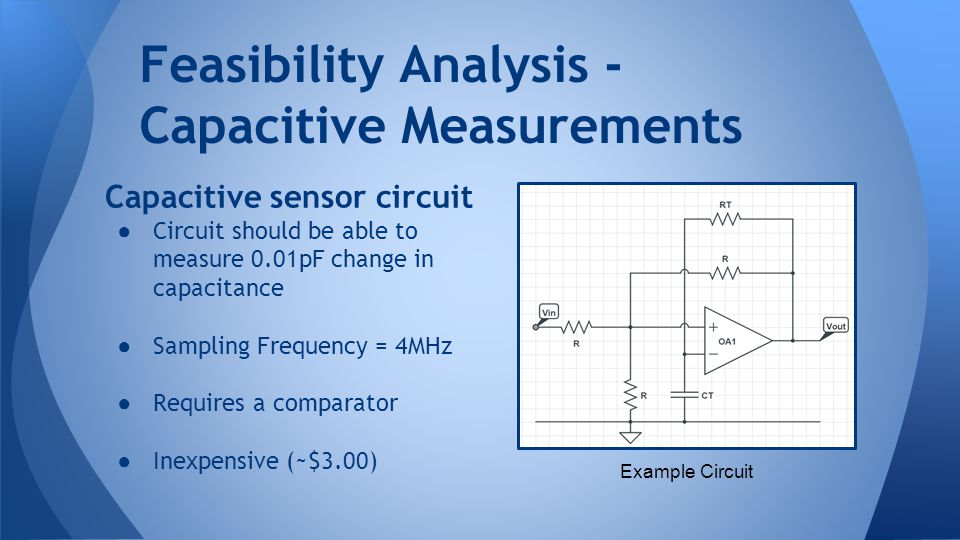Feasibility Analysis - Capacitive Measurements Capacitive sensor circuit ● Circuit should be able to measure 0.01pF change in capacitance ● Sampling Frequency = 4MHz ● Requires a comparator ● Inexpensive (~$3.00) Example Circuit