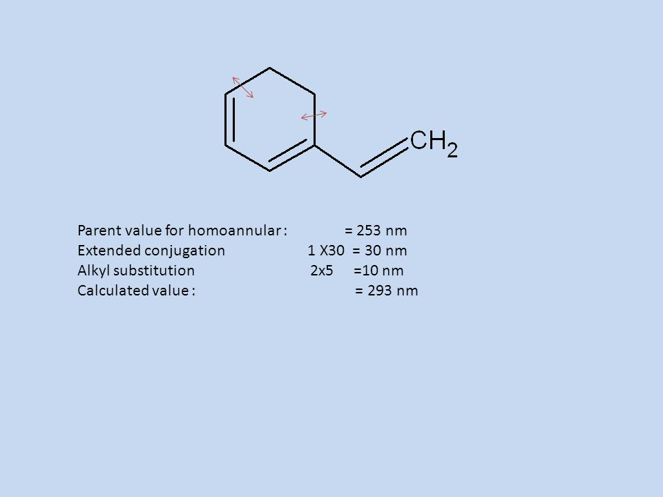 Parent value for homoannular : = 253 nm Extended conjugation 1 X30 = 30 nm Alkyl substitution 2x5 =10 nm Calculated value : = 293 nm