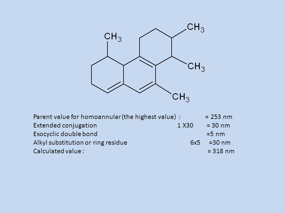 Parent value for homoannular (the highest value) : = 253 nm Extended conjugation 1 X30 = 30 nm Exocyclic double bond =5 nm Alkyl substitution or ring