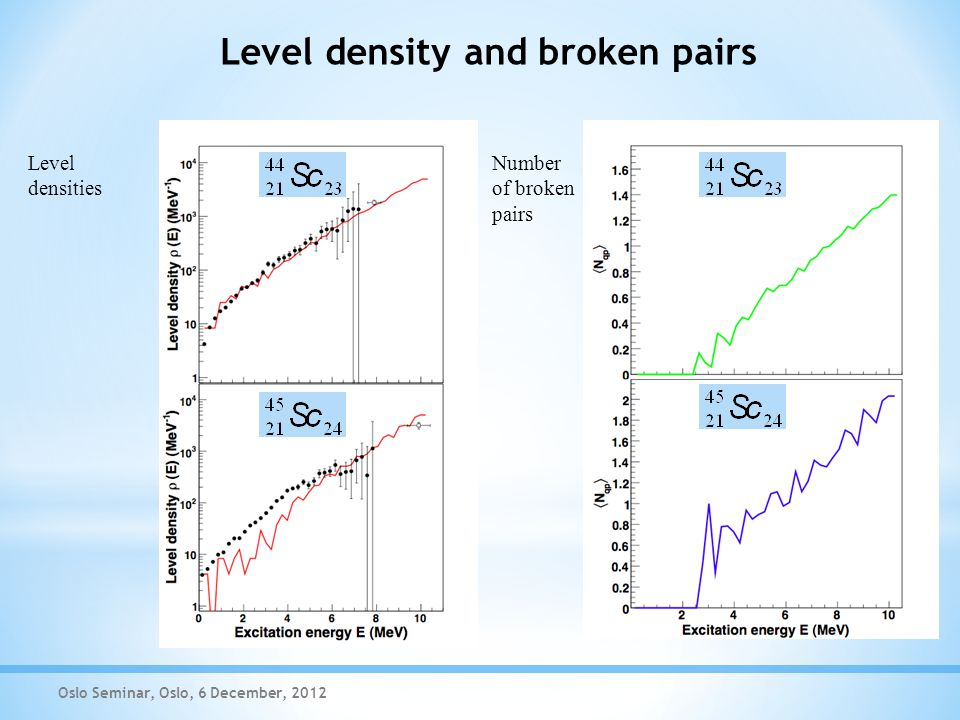 Level density and broken pairs Oslo Seminar, Oslo, 6 December, 2012 Level densities Number of broken pairs