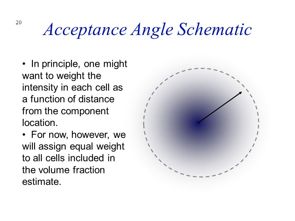 20 Acceptance Angle Schematic In principle, one might want to weight the intensity in each cell as a function of distance from the component location.
