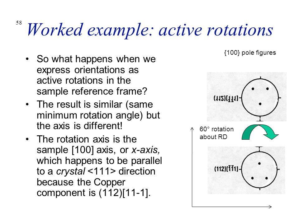 58 Worked example: active rotations So what happens when we express orientations as active rotations in the sample reference frame? The result is simi