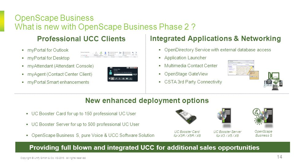 Providing ease of installation and support Using a common architecture across all deployments  Up to 500 users  Server-based UC with voice  Virtualization with VMware All-in-one UC Appliance OpenScape Business X3 / X5 / X8  Up to 500 users  Incl.