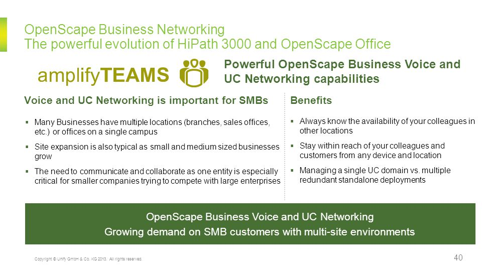 OpenScape Business Networking Voice and UC Networking scenarios A broad range of Voice and UC networking capabilities for multi-site SMBs – The right networking solution depending on customer requirements  Multiple networked OpenScape Business X3/X5/X8  Voice Networking  UC Networking with UC Booster Card/Server  Mixed OpenScape Business X3/X5/X8 with OpenScape Business S  Voice Networking  UC Networking with UC Booster Card / Server  OpenScape Business S utilizing OpenScape Business X3/ X5/X8 as a gateway  Single or Multi Gateway Option  OpenScape Business SIP Interconnection  Connection of certified 3rd Party SIP Applications  OpenScape Business X3/X5/X8 networked with HiPath 4000 V6  OpenScape Business networked with OpenScape Voice (planned) OpenScape Business Deployments Networking with Large Enterprise Copyright © Unify GmbH & Co.