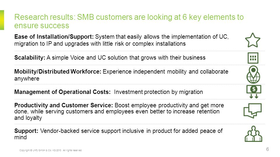 How these 6 elements will driver higher margin (UC) business for you Ease of Installation/Support: Leverage your knowledge and training on H3K and OSO to bring customers into the UC World with minimal effort Scalability and Flexibility: Customer Relationship Management, mid- and long- term, starting with Voice and easily bringing customers into the UC World Mobility/Distributed Workforce: Have the answers to how your customers can manage BYOD and bring them Presence and Social Media integration Management of Operational Costs: Help Progressive SMBs utilize their IT budgets to invest in a modern UC solution at minimized cost because they can migrate existing investments instead of a rip and replace Productivity and Customer Service: Show your UC and Contact Center competence, becoming a trusted partner to your customers Support: With a simplified and all-inclusive license structure, benefit from Support and free software Upgradse for 3 years Copyright © Unify GmbH & Co.