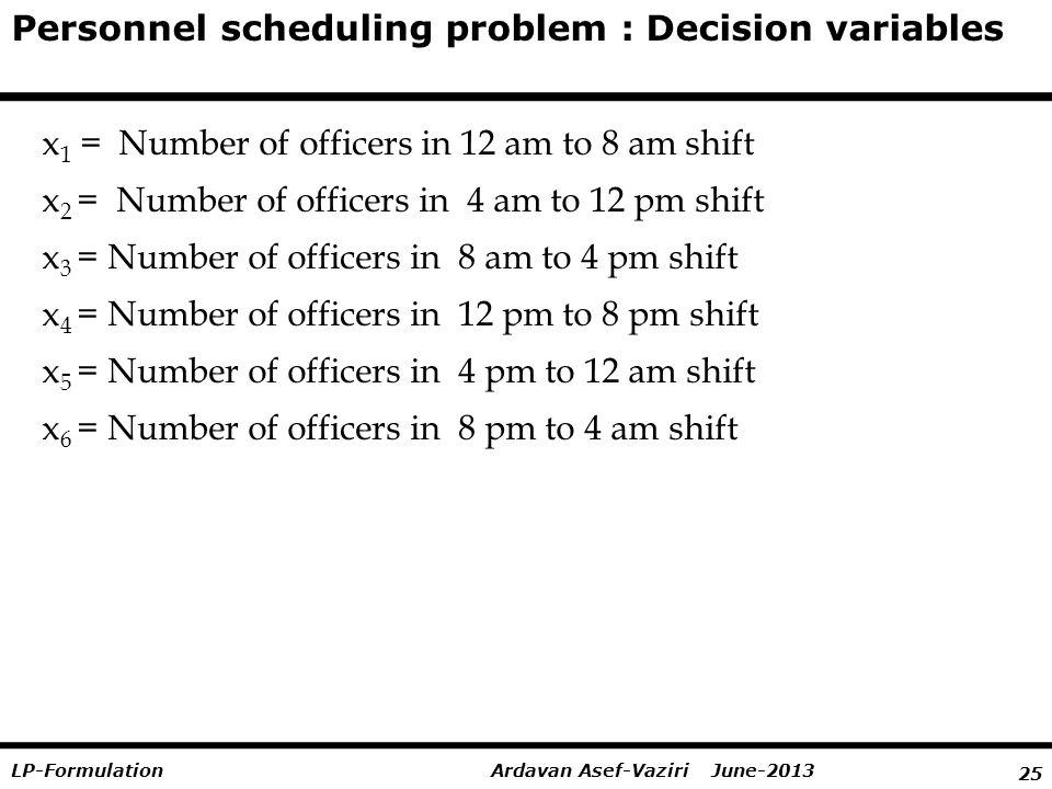 25 Ardavan Asef-Vaziri June-2013LP-Formulation x 1 = Number of officers in 12 am to 8 am shift x 2 = Number of officers in 4 am to 12 pm shift x 3 = Number of officers in 8 am to 4 pm shift x 4 = Number of officers in 12 pm to 8 pm shift x 5 = Number of officers in 4 pm to 12 am shift x 6 = Number of officers in 8 pm to 4 am shift Personnel scheduling problem : Decision variables
