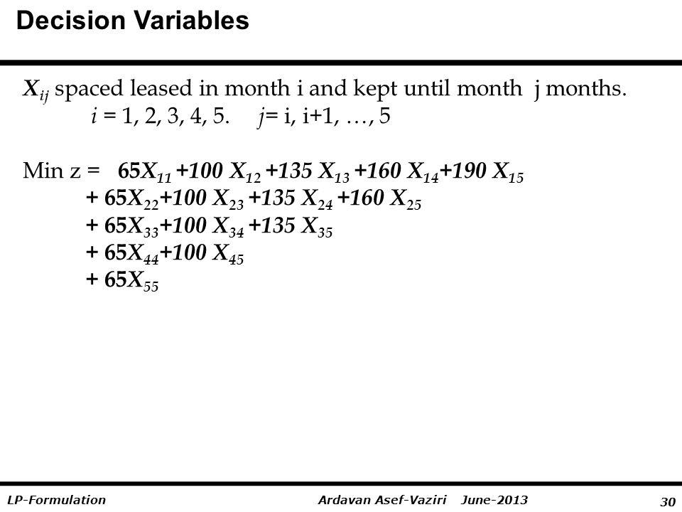30 Ardavan Asef-Vaziri June-2013LP-Formulation Decision Variables X ij spaced leased in month i and kept until month j months.