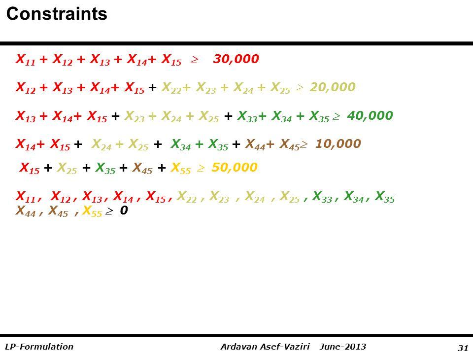 31 Ardavan Asef-Vaziri June-2013LP-Formulation Constraints X 11 + X 12 + X 13 + X 14 + X 15  30,000 X 12 + X 13 + X 14 + X 15 + X 22 + X 23 + X 24 + X 25  20,000 X 13 + X 14 + X 15 + X 23 + X 24 + X 25 + X 33 + X 34 + X 35  40,000 X 14 + X 15 + X 24 + X 25 + X 34 + X 35 + X 44 + X 45  10,000 X 15 + X 25 + X 35 + X 45 + X 55  50,000 X 11, X 12, X 13, X 14, X 15, X 22, X 23, X 24, X 25, X 33, X 34, X 35 X 44, X 45, X 55  0