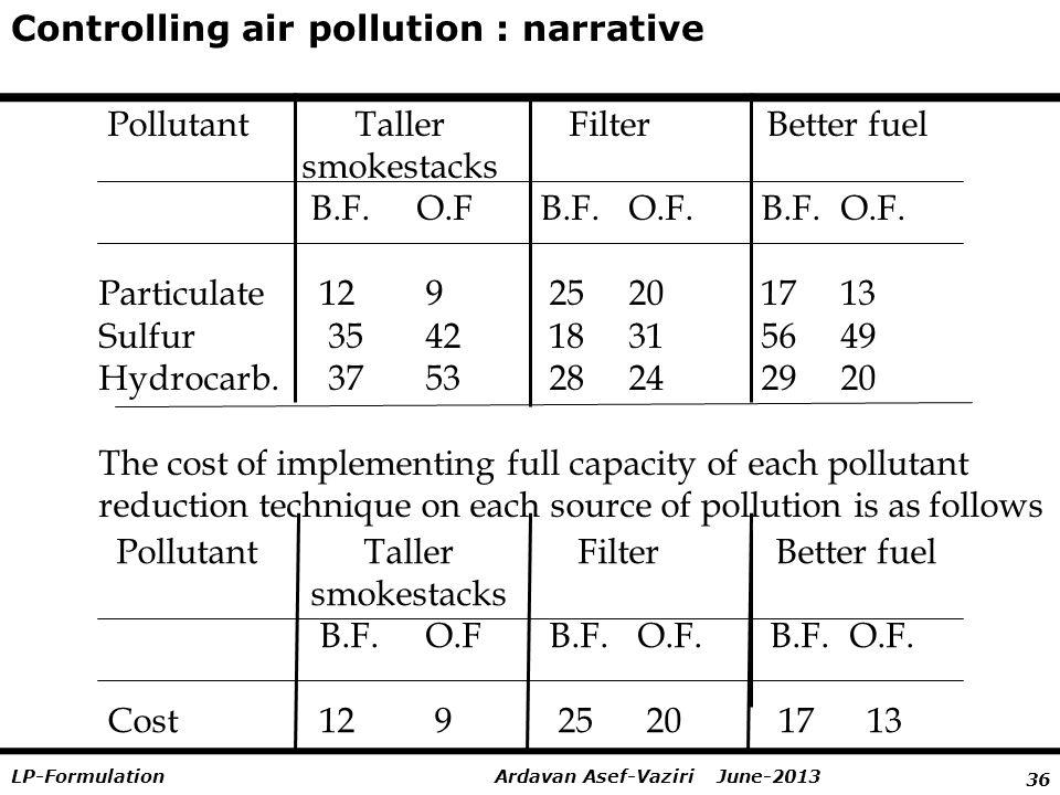 36 Ardavan Asef-Vaziri June-2013LP-Formulation Controlling air pollution : narrative Pollutant Taller Filter Better fuel smokestacks B.F.O.F B.F.O.F.