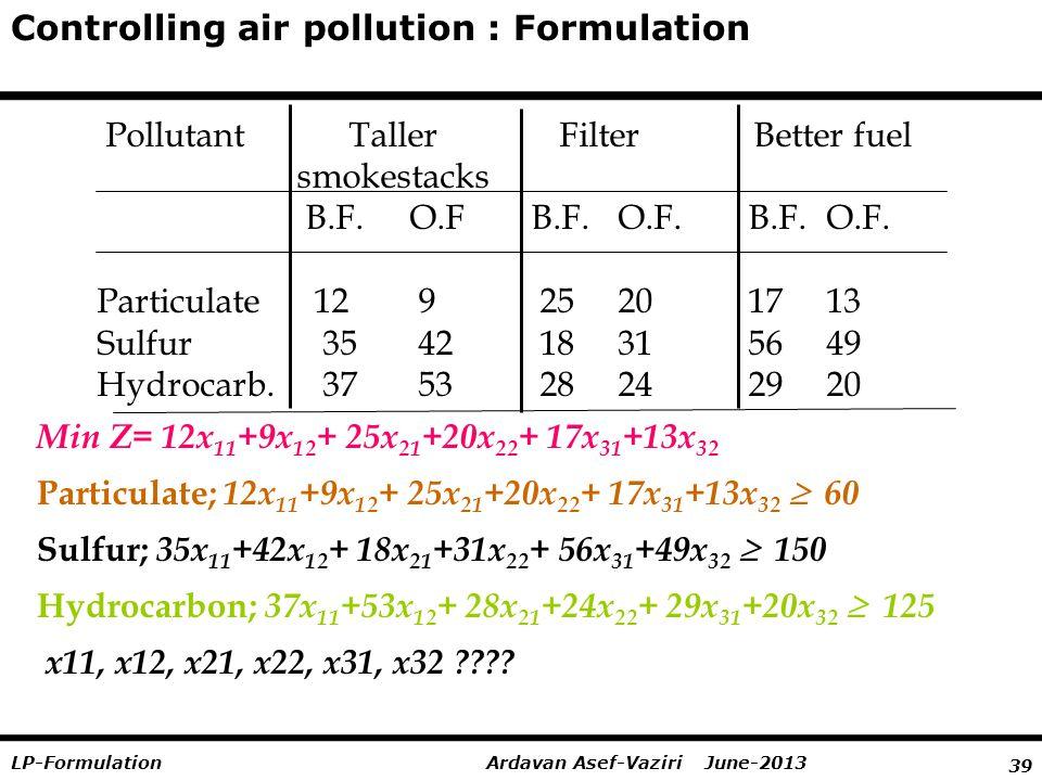 39 Ardavan Asef-Vaziri June-2013LP-Formulation Controlling air pollution : Formulation Min Z= 12x 11 +9x 12 + 25x 21 +20x 22 + 17x 31 +13x 32 Particulate; 12x 11 +9x 12 + 25x 21 +20x 22 + 17x 31 +13x 32  60 Sulfur; 35x 11 +42x 12 + 18x 21 +31x 22 + 56x 31 +49x 32  150 Hydrocarbon; 37x 11 +53x 12 + 28x 21 +24x 22 + 29x 31 +20x 32  125 x11, x12, x21, x22, x31, x32 ???.