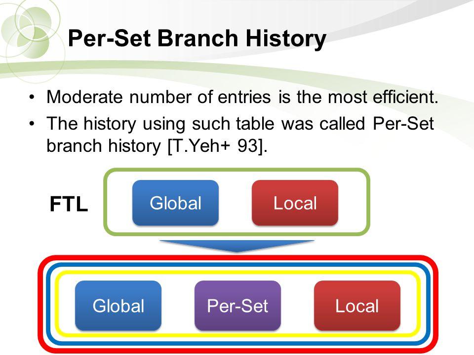 Reference CBP2, The 2nd JILP Championship Branch Prediction Competition (http://cava.cs.utsa.edu/camino/cbp2/) T.-Y.