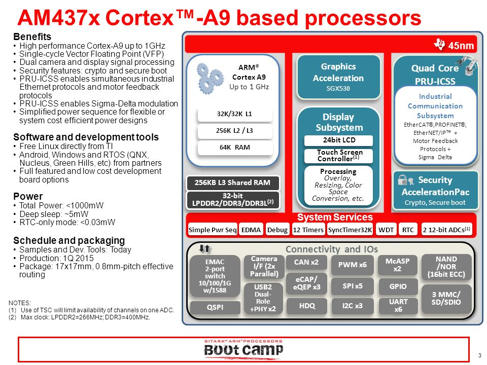 4 AM437x: A scalable platform with 4 pin-to-pin compatible devices ARM Cortex-A9 (MHz) Graphics Package Programmable Real-time Unit & Industrial Communication Sub- System (PRU-ICSS) ∆ 17x17/0.65mm † 800/1000 17x17/0.65mm † 800/1000 3D graphics 17x17/0.65mm † 800/1000 17x17/0.65mm † 800/1000 Pin-to-Pin Compatible Software Compatible AM4379AM4378 AM4377AM4376 PRU-ICSS + EtherCAT ® slave ∆ PRU-ICSS is commonly used for slave industrial communication protocols such as PROFIBUS, PROFINET ®, Powerlink, Ethernet/IP™ and EnDat † Via Channel Array technology provides 0.8mm-pitch effective layout routing rules.