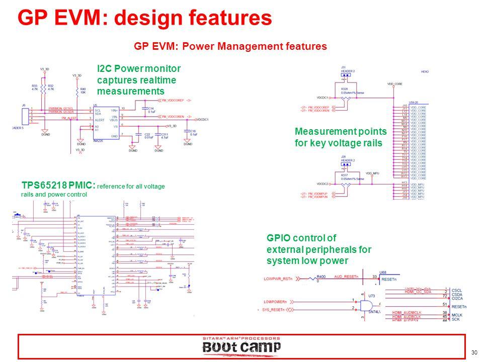 30 GP EVM: design features GP EVM: Power Management features Measurement points for key voltage rails I2C Power monitor captures realtime measurements