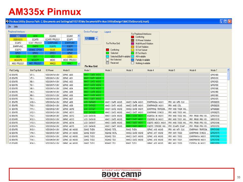 33 AM335x Pinmux