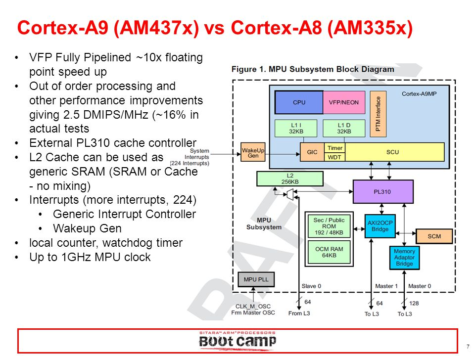 7 Cortex-A9 (AM437x) vs Cortex-A8 (AM335x) VFP Fully Pipelined ~10x floating point speed up Out of order processing and other performance improvements